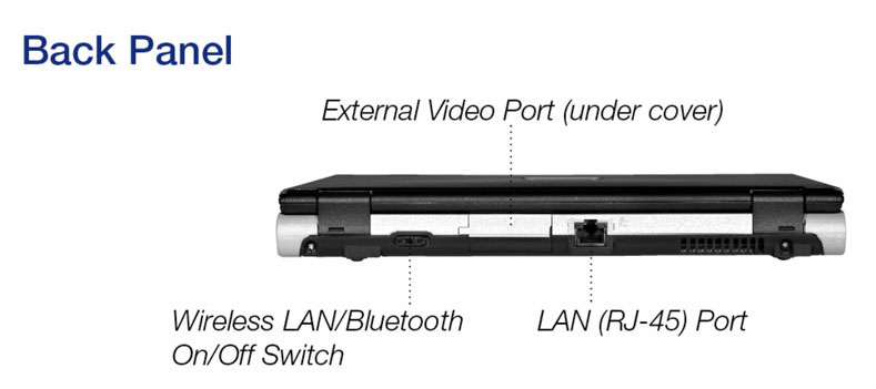 Fujitsu LifeBook B6230 Back Panel