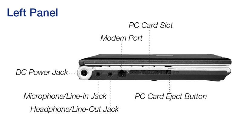 Fujitsu LifeBook B6230 Left Panel