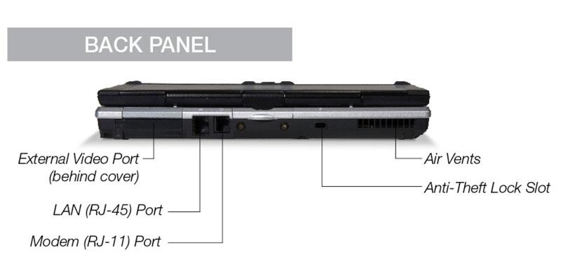 Fujitsu LifeBook P1620 Back Panel