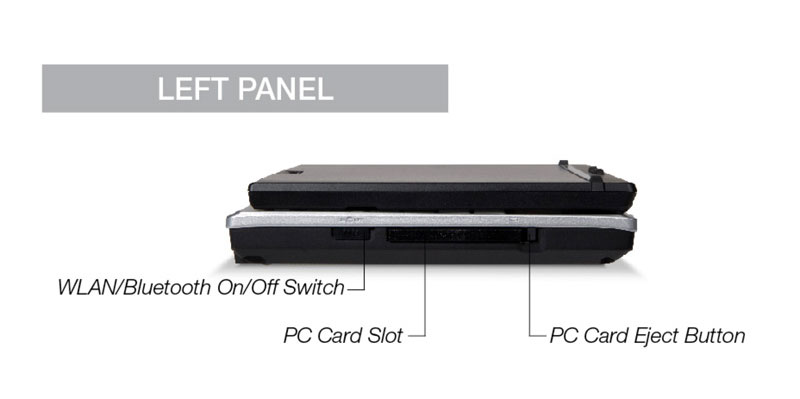 Fujitsu LifeBook P1620 Left Panel