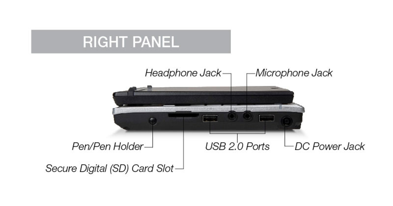 Fujitsu LifeBook P1620 Right Panel