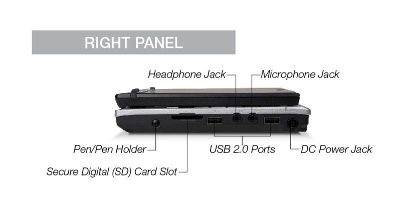 Fujitsu LifeBook P1620 Right Panel