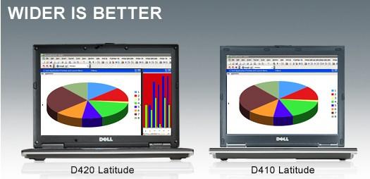 Dell Latitude D420 D10