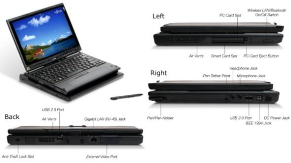 Fujitsu LifeBook T2010 Ports and Docking Station